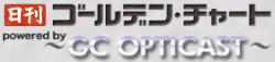 【ジーシーオプティキャスト(GC OPTICAST)】悪徳詐欺か評価